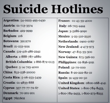 ww hotlines